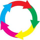 arrowed circle